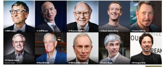 forbes400