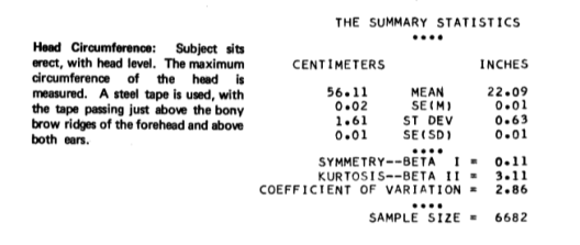 headcircumference1960s