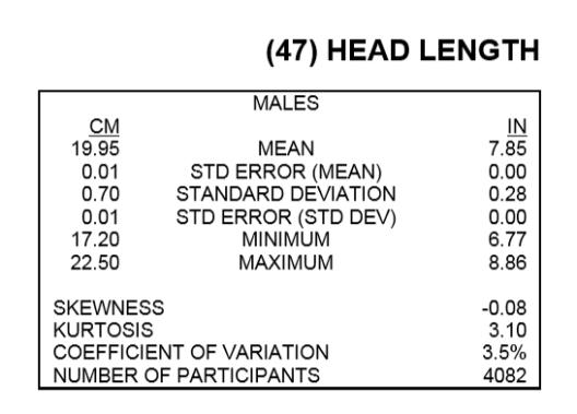 headlengthmale2012