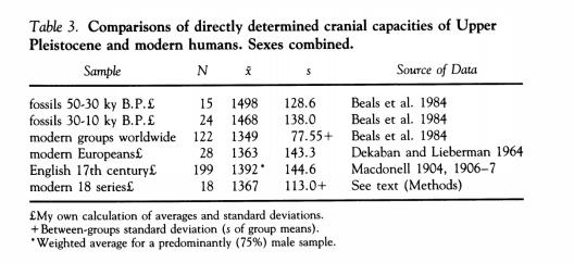 directlymeasuredcranialcapacity.PNG